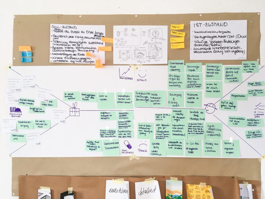 value proposition canvas für hismo zur innovationsgenerierung