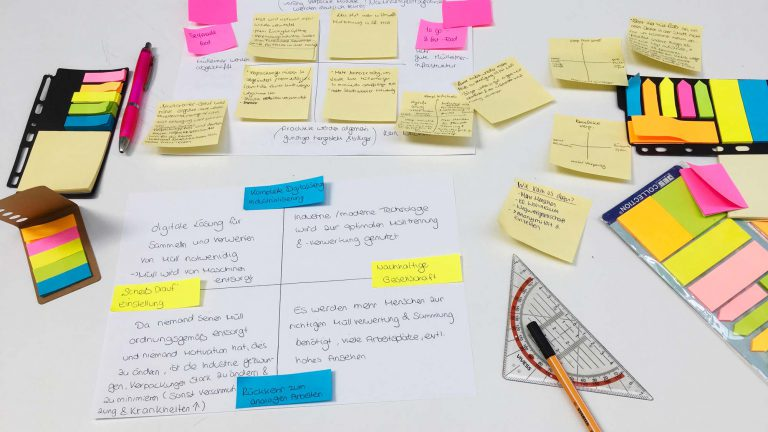 Visualisierung des Szenario Workshops